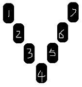 教你用塔罗牌算出与他人的缘分