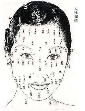 女性面相脸痣图详解