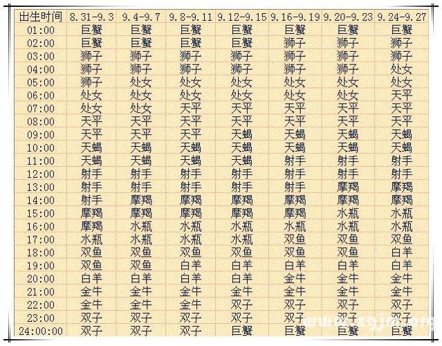 上升星座查询表9【2013蛇年复古版】