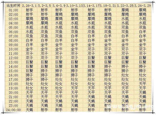 上升星座查询表3【2013蛇年复古版】