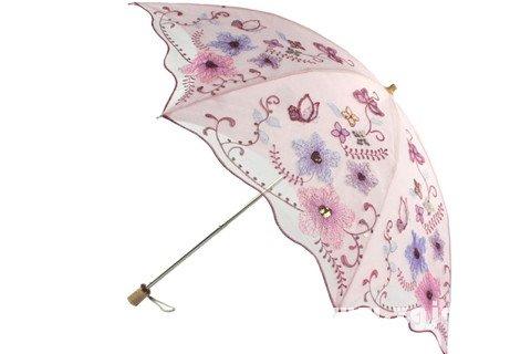 梦见太阳伞