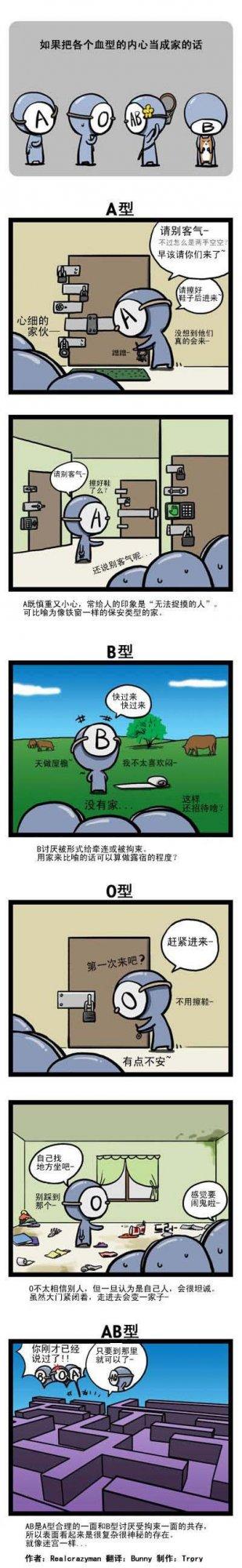血型的内心世界漫画版