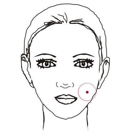 面部痣相图解大全 面部痣相的位置与命运(2)