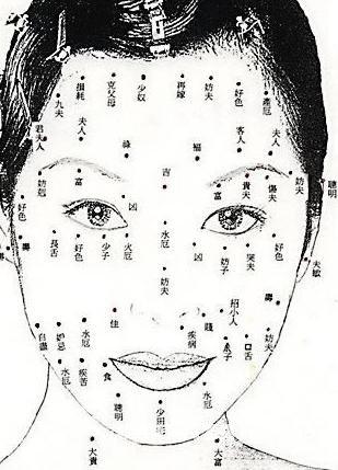 女人面部痣相最准�_女人面部痣相图