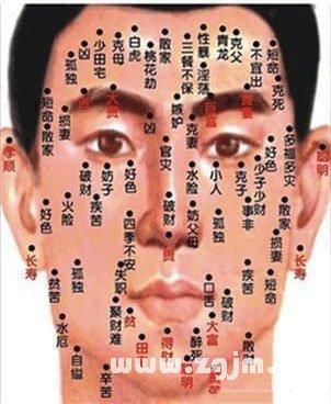 面部痣的位置与命运 男女面部痣相图解大全