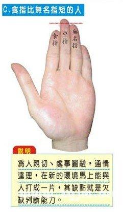 手指算命,手指长短判断一个人的个性(2)