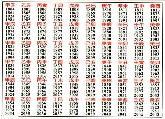 六十甲子年份对照表_免费算命